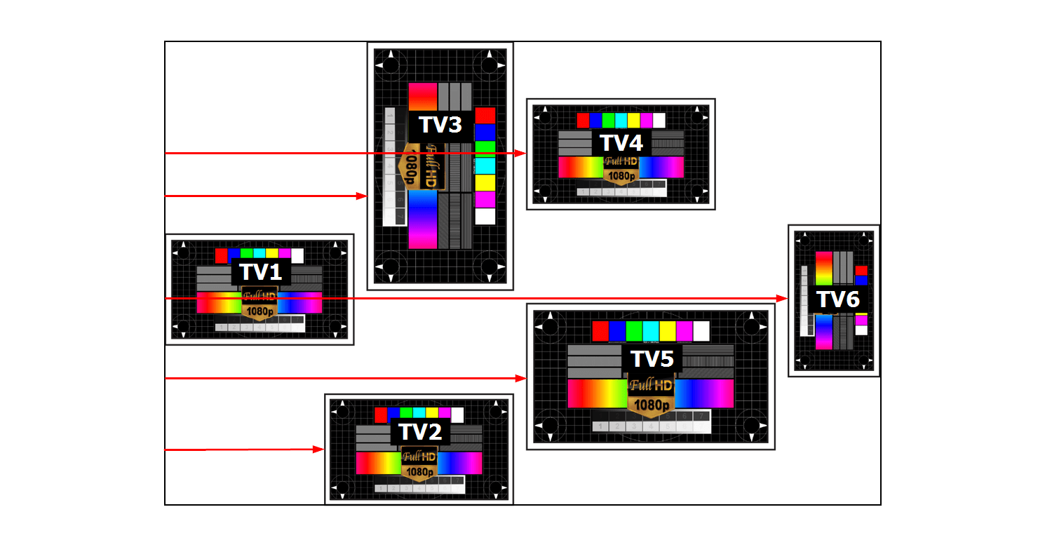 Asymmetric Video-Wall Tuning LEFT