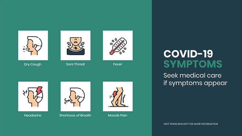 coronavirus digital signage