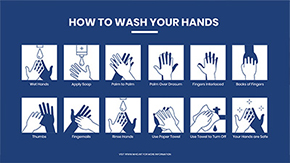 Hand hygiene signage template